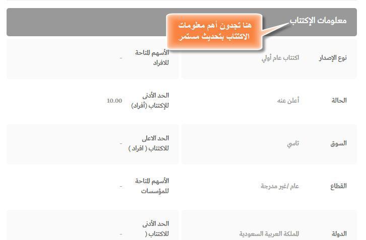 أرقام تطلق صفحة خاصة لتغطية شركة أرامكو السعودية