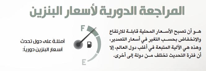 كيف يتم ربط أسعار البنزين بأسعار التصدير وما ترتيب السعودية بين الدول الأرخص في الأسعار